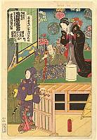Kunisada Utagawa 1786-1865 - List of Titles of Dance Forms - Visitor